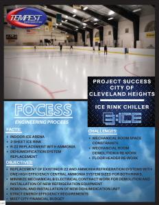 Cleveland Heights Ice Rink Chiller - Tempest Engineering