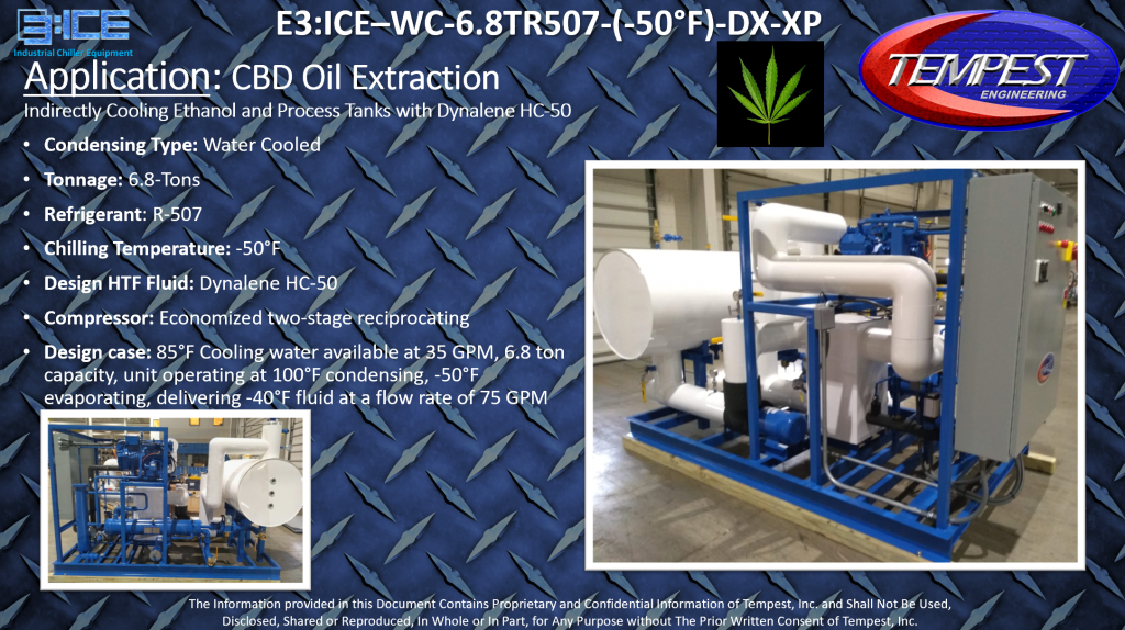 6.8-Ton Water Cooled -50F Dynalene HC-50 Explosion Proof CBD Extraction Chiller - Tempest